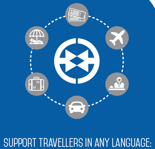 Support travellers in any language: